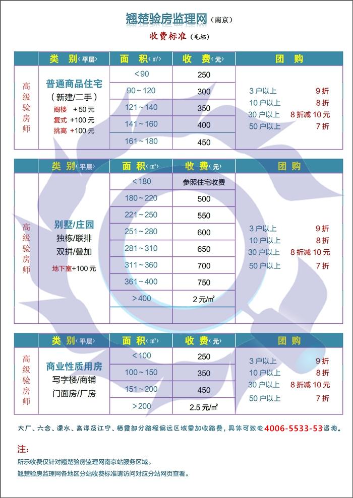 毛坯房千赢国际首页登录收费